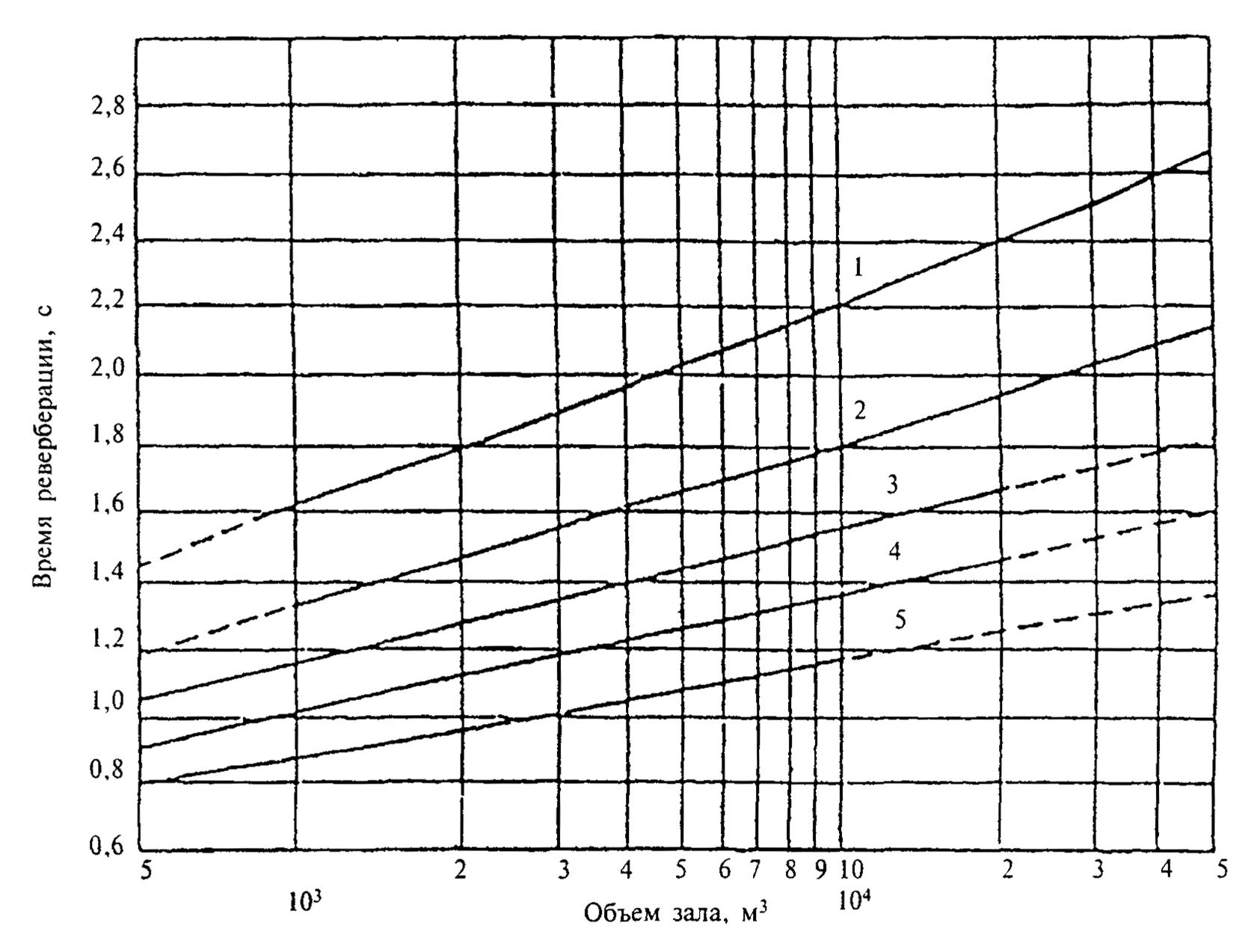 Гидроизоляция лукинский